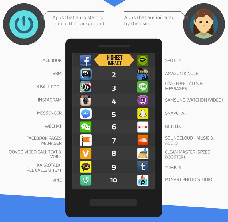 tipico app samsung